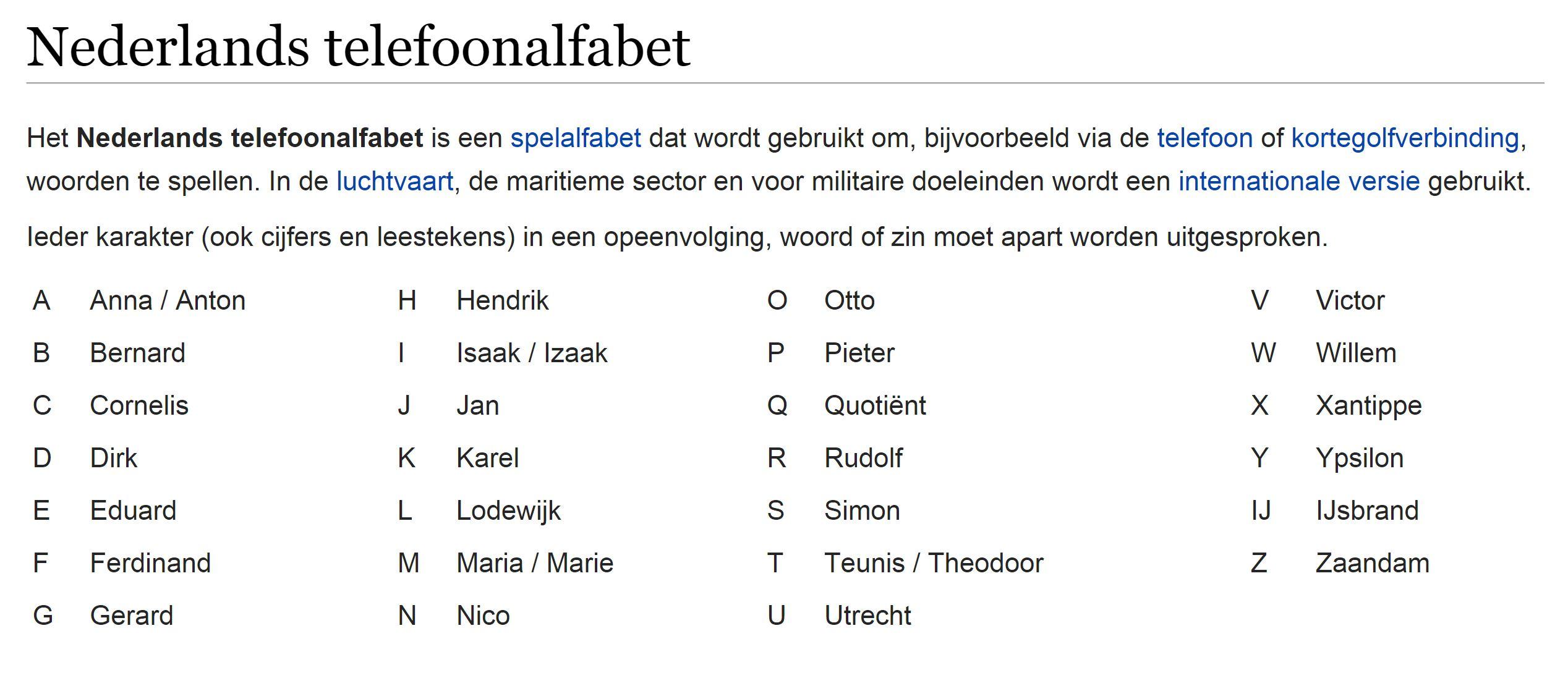 Het Nederlandse Telefoonalfabet Telefonisch Alfabet